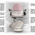 Acorn Superglide Straight Stairlifts